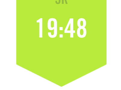 Outrunning Time: Sub-20 Minute 5K Done